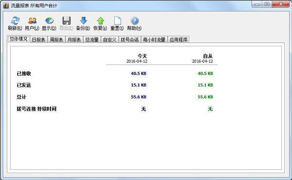 SoftPerfect NetWorx(流量监控软件) V5.5.3